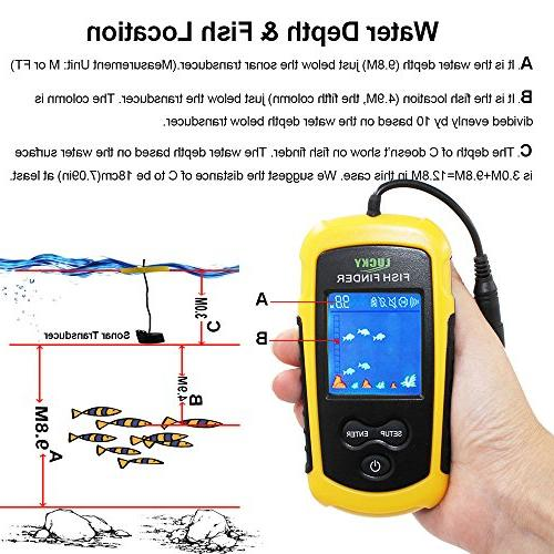 LUCKY Handheld Portable Finders for Kayak Fishfinder Depth Ice Sonar and Display